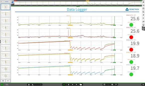 Data acquisition software OXYGEN - data logger