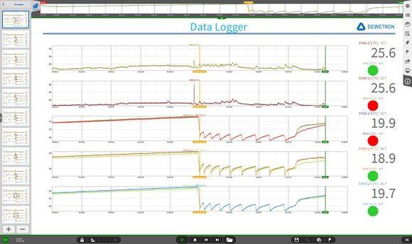 Data acquisition software OXYGEN - data logger