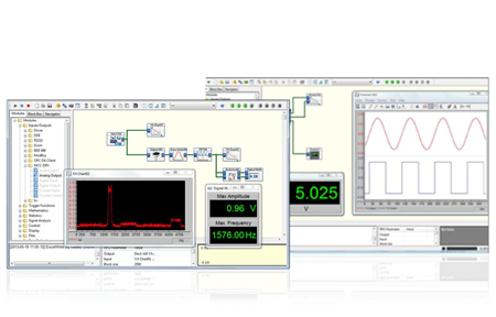 DASYLab, a icon based data acquisition software for DEWETRON systems