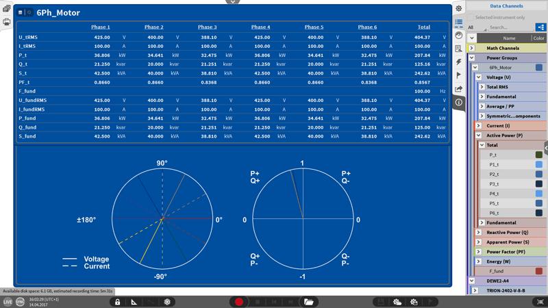 Predefined measurement displays like vector scope