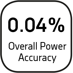 Icon for Overall accuracy 0.04%