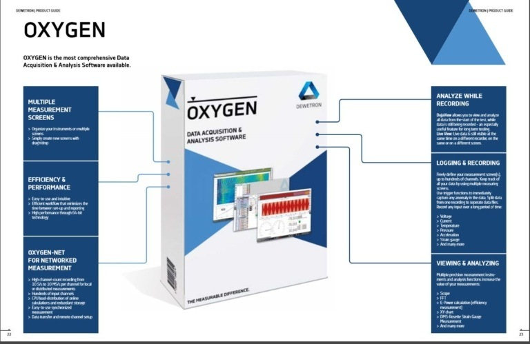 OXYGEN Software