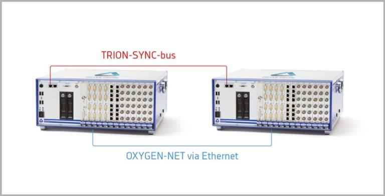 OXYGEN Net Option