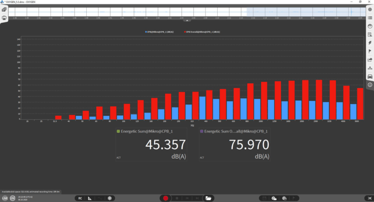 constant-percentage-bandwidth-spectrum