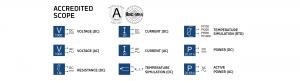 dewetron-calibration-accredited-scope