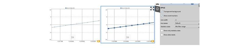 Adjustable Line Width in Instruments