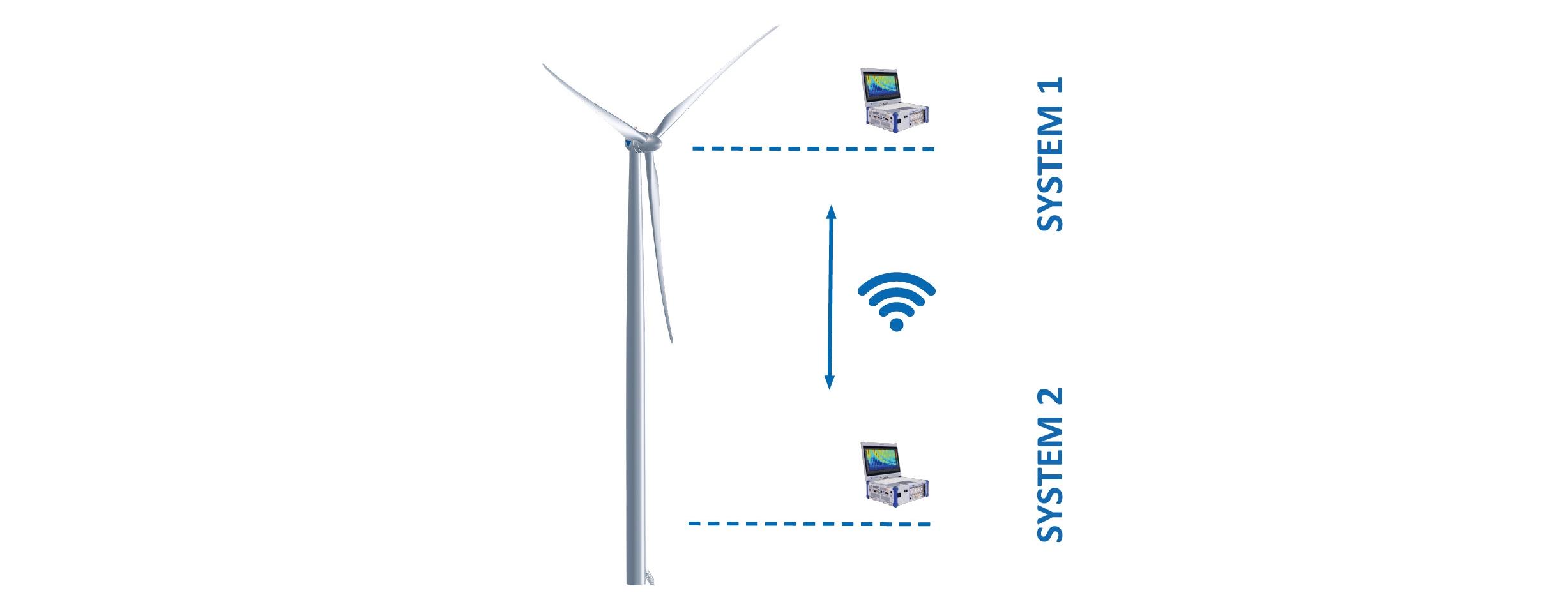Scheme of the measurement system arrangement